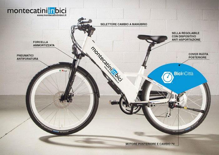 Un'immagine promozionale per il progetto Montecatini in Bici