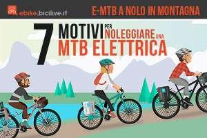 Motivi e consigli per noleggiare una MTB elettrica in montagna