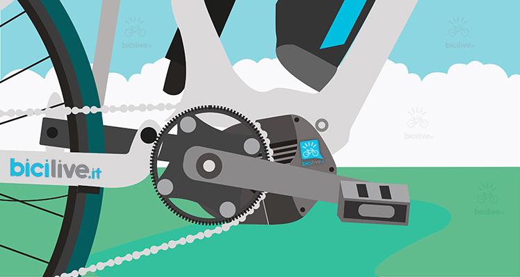 illustrazione di un motore elettrico di una e-mtb
