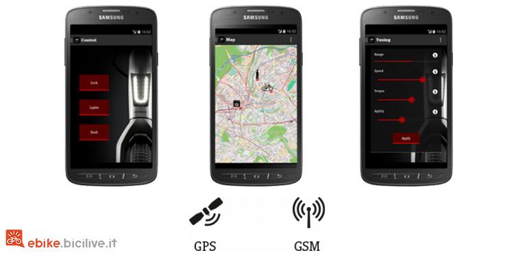 schermata dell'applicazione dedicata e connessa con il sistema Omni