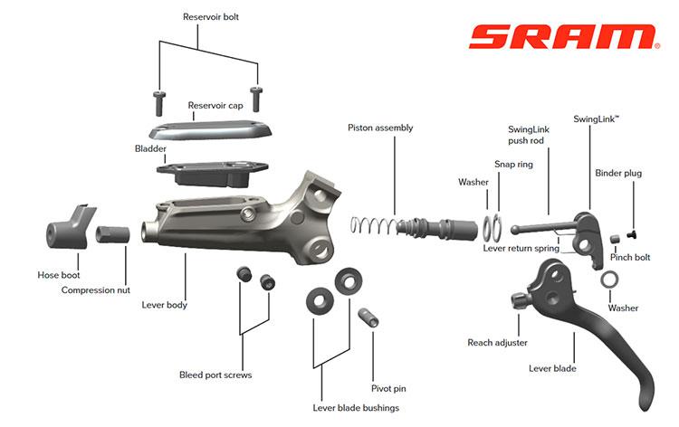Lo schema della leva del freno SRAM Guide RE dal manuale per ciclomeccanici