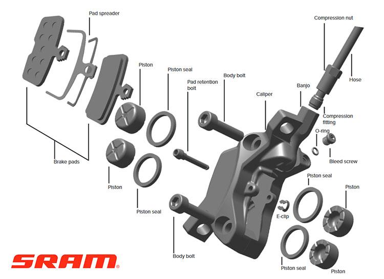 Schema del caliper del SRAM Guide RE dal manuale di istruzioni