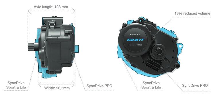 ledimensioni ridotte del motore Syncdrive Pro di Giant