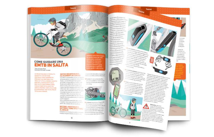 pagine del Catalogo delle Ebike 2018 con tutorial