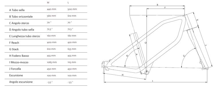 Geometrie della Klever X-Comfort