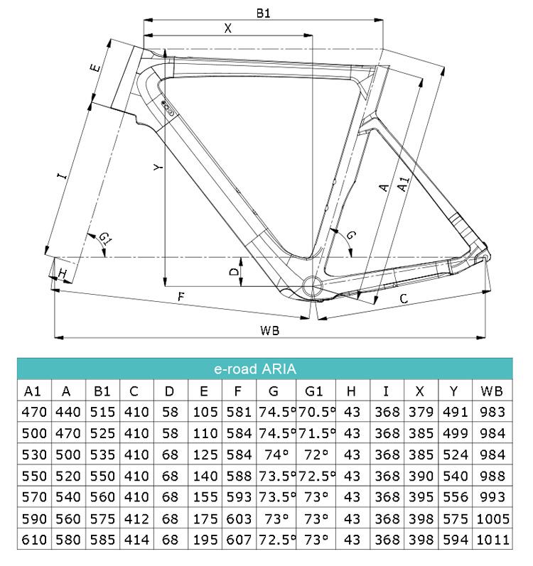 Le geometrie della bici da corsa elettrica Bianchi Aria e-Road 2019