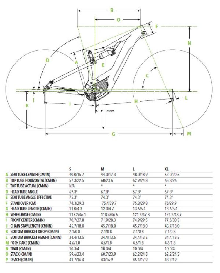 Geometrie Moterra NEO