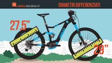 mtb elettrica con ruote con diametri diversi