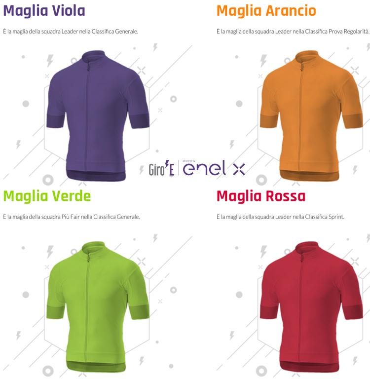 Le maglie del Giro E 2019