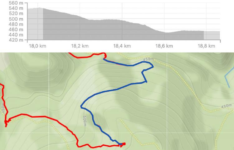Altimetria e traccia dello stage 2 e 4 della gara e-Enduro di Pogno