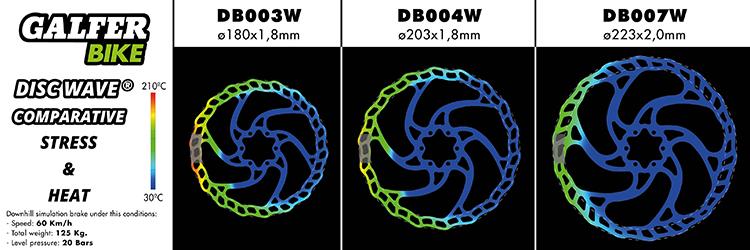 immagine di tre dischi galfer