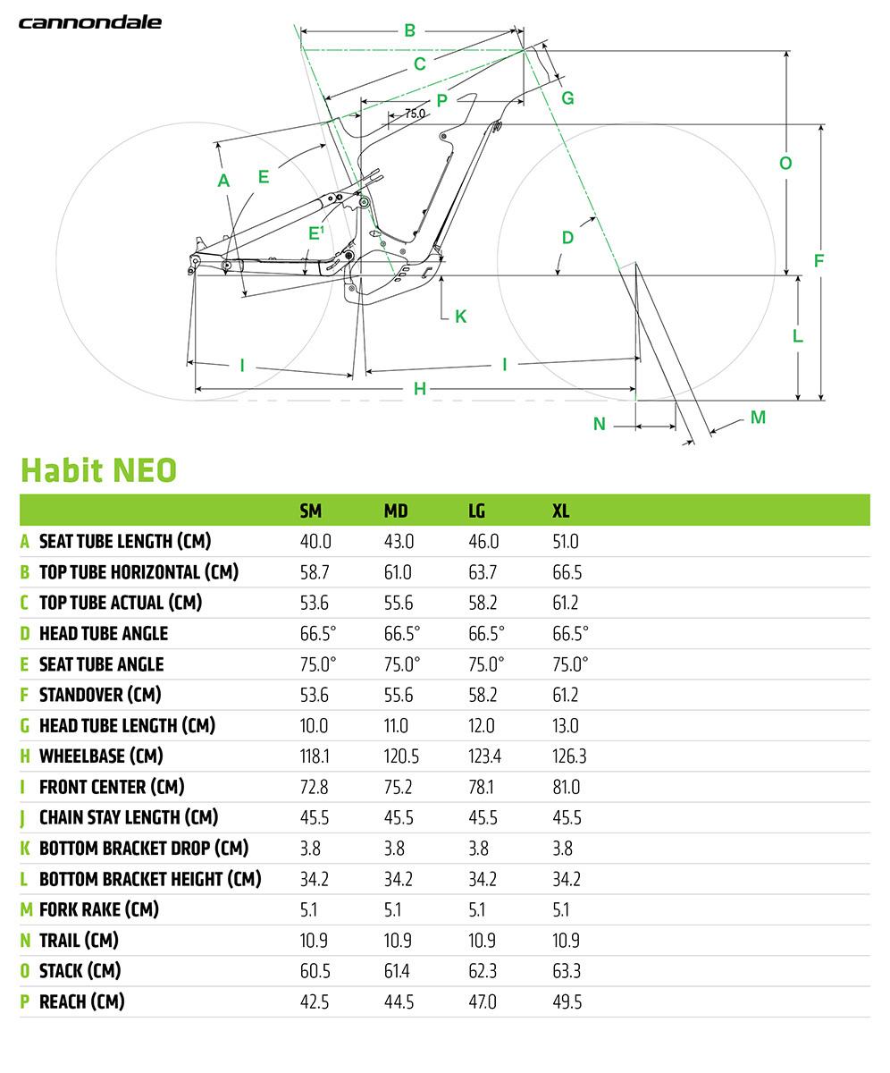 Tabella delle geometrie della eMTB Cannondale Habit Neo 2020