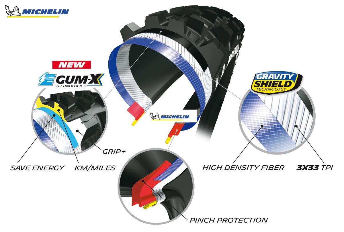 Sezione, caratteristiche, tecnologie e benefici del pneumatico per mountain bike elettriche Michelin E-Wild Rear