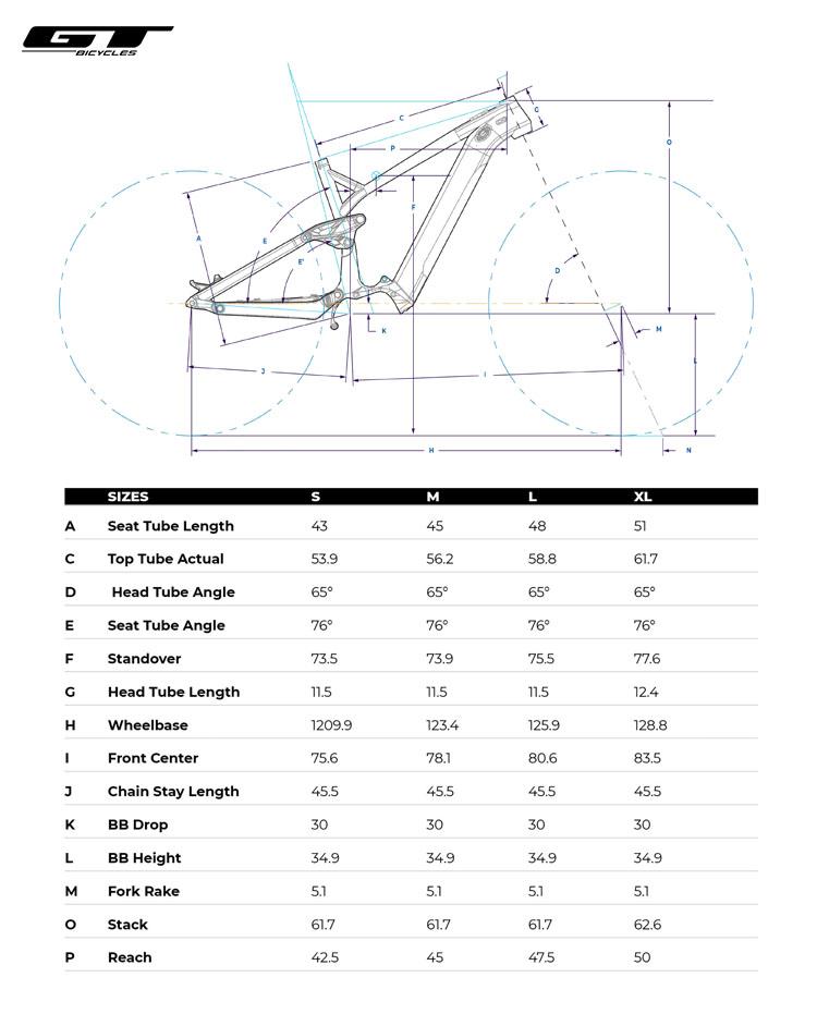 La tabella con le geometrie della GT-E Force 2020