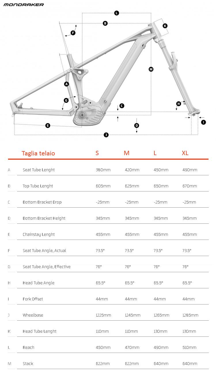 La tabella con le geometrie e le misure della Mondraker Crafty Carbon 2020