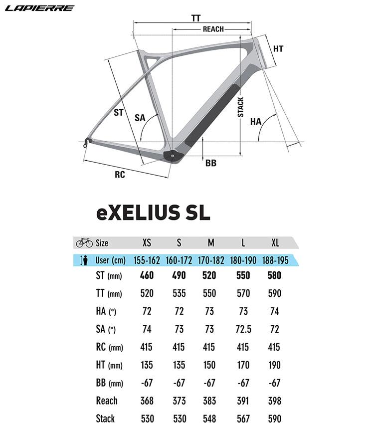 La scheda delle geometrie della eXelius SL 600 divisa per misure (XS, S, M, L e XL) 2020
