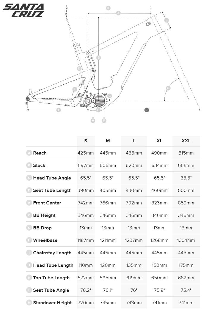 Le geometrie della Santa Cruz Heckler CC 2020