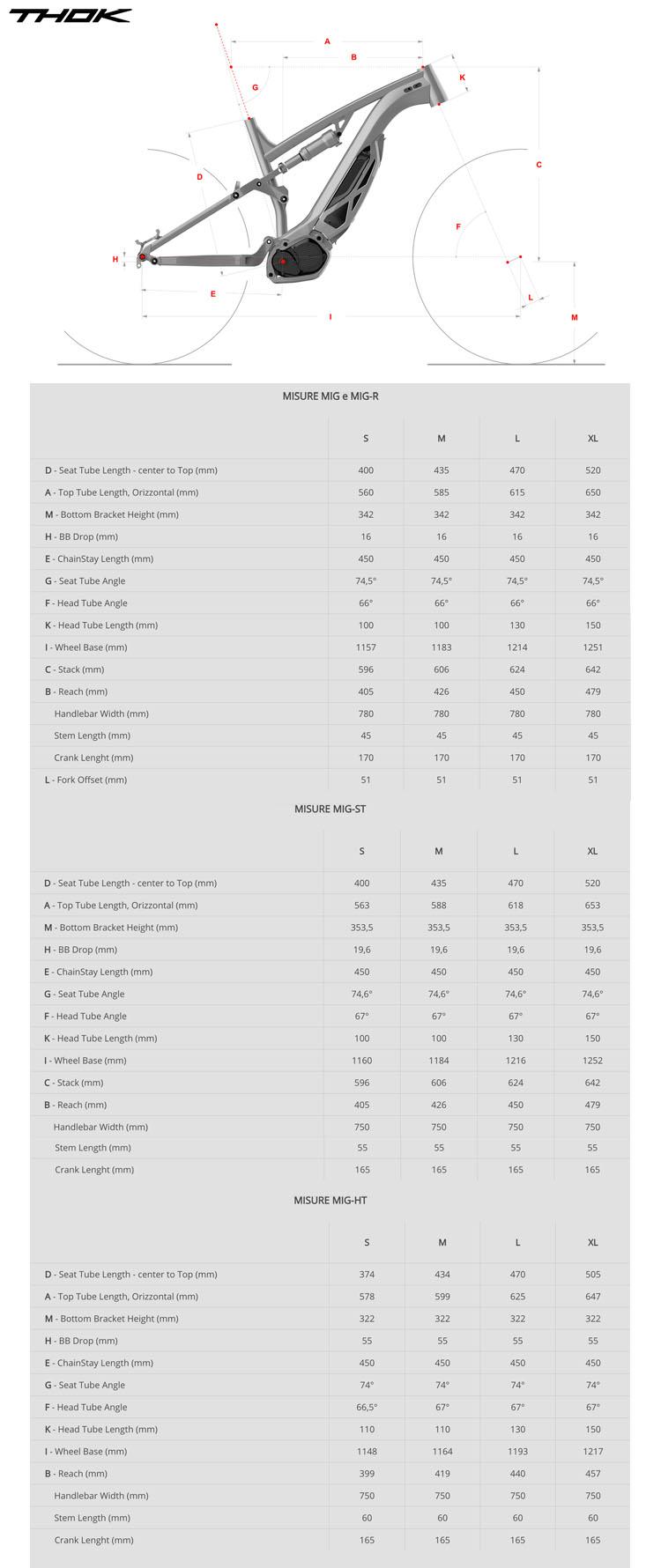 La tabella con le misure e le geometrie dell' ebike THOK 2020