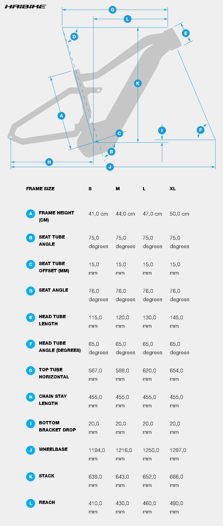 La tabella con le misure e le geometrie della mountain bike a pedalata assistita Haibike Xduro AllMtn 3.5 2020
