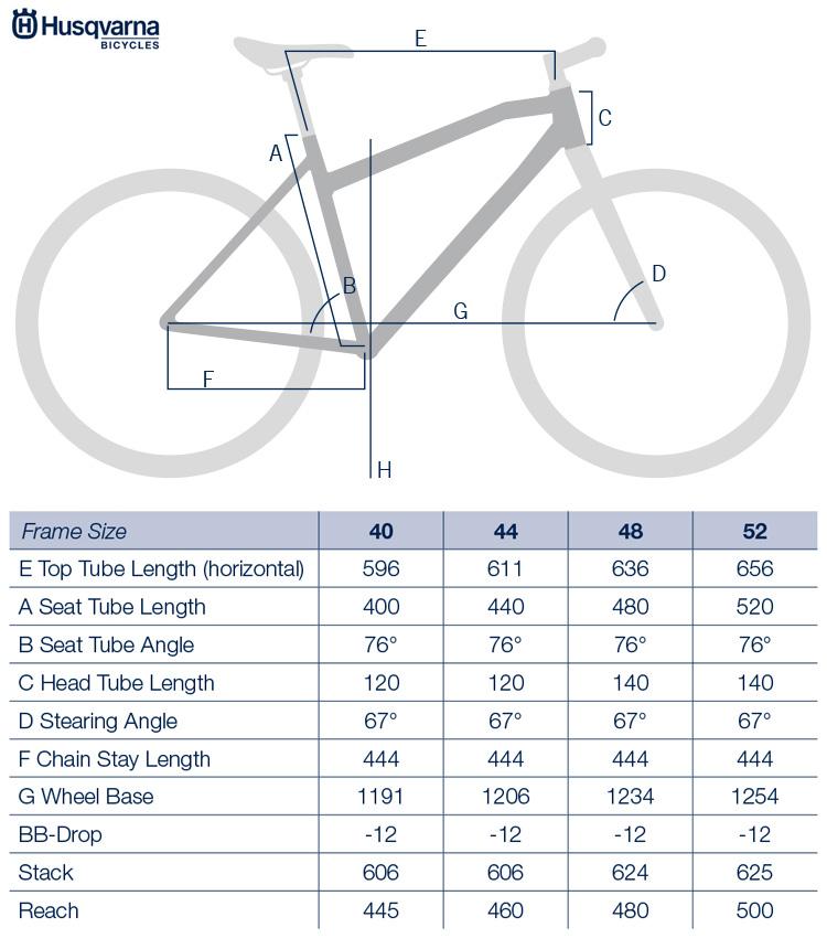 La tabella con le misure e le geometrie della Husqvarna MC 4 della gamma 2020
