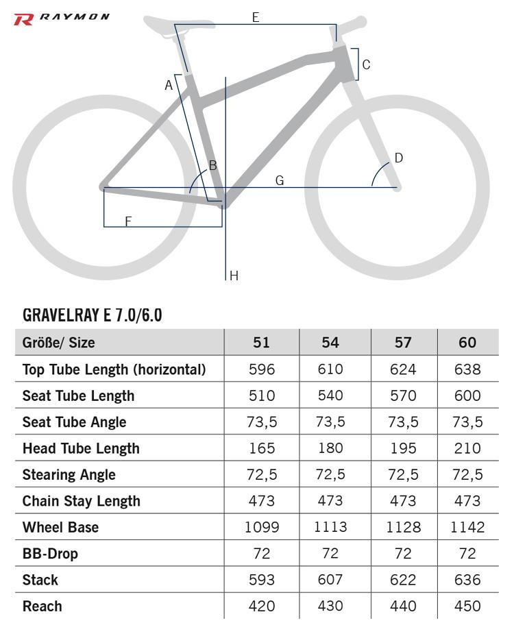 La tabella con le misure e le geometrie della bici elettrica a pedalata assistita da gravel R Raymon GravelRay E 7.0 2020