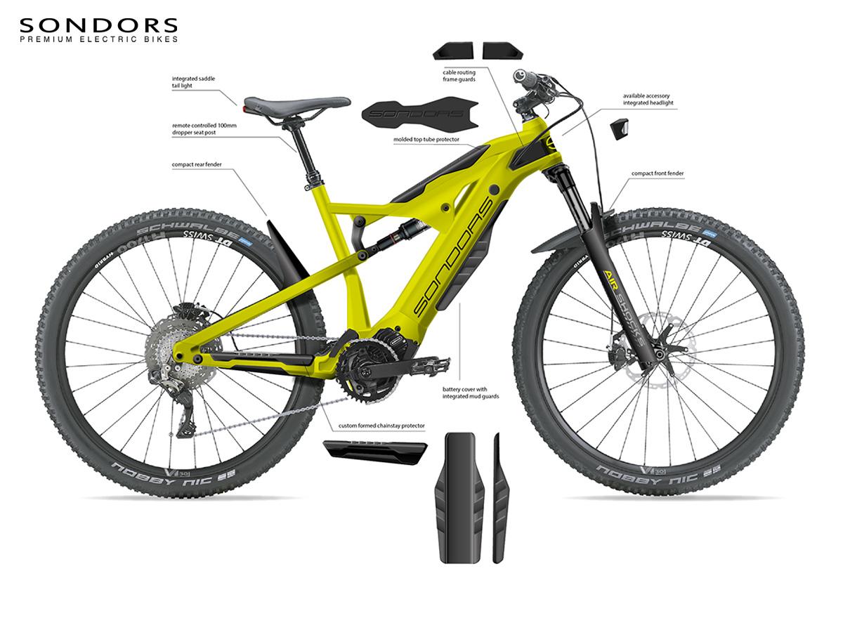 Una bici elettrica Sondors Rockstar vista lateralmente in un esploso tecnico delle componenti