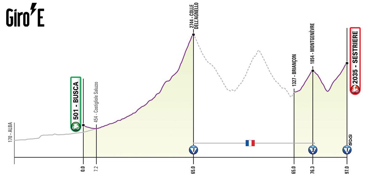 Diciannovesima tappa del Giro-E 2020