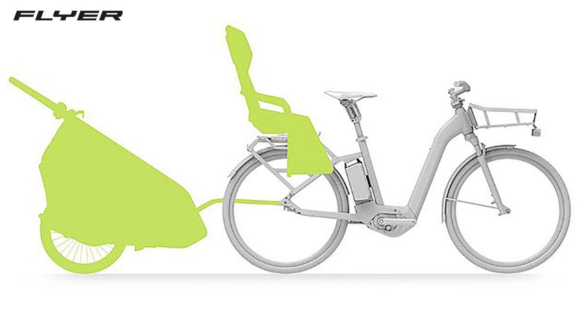 Disegno schematico della Flyer Gotour 3 completa di seggiolino montato su portapacchi posteriore e di carrello porta bimbo Flyer