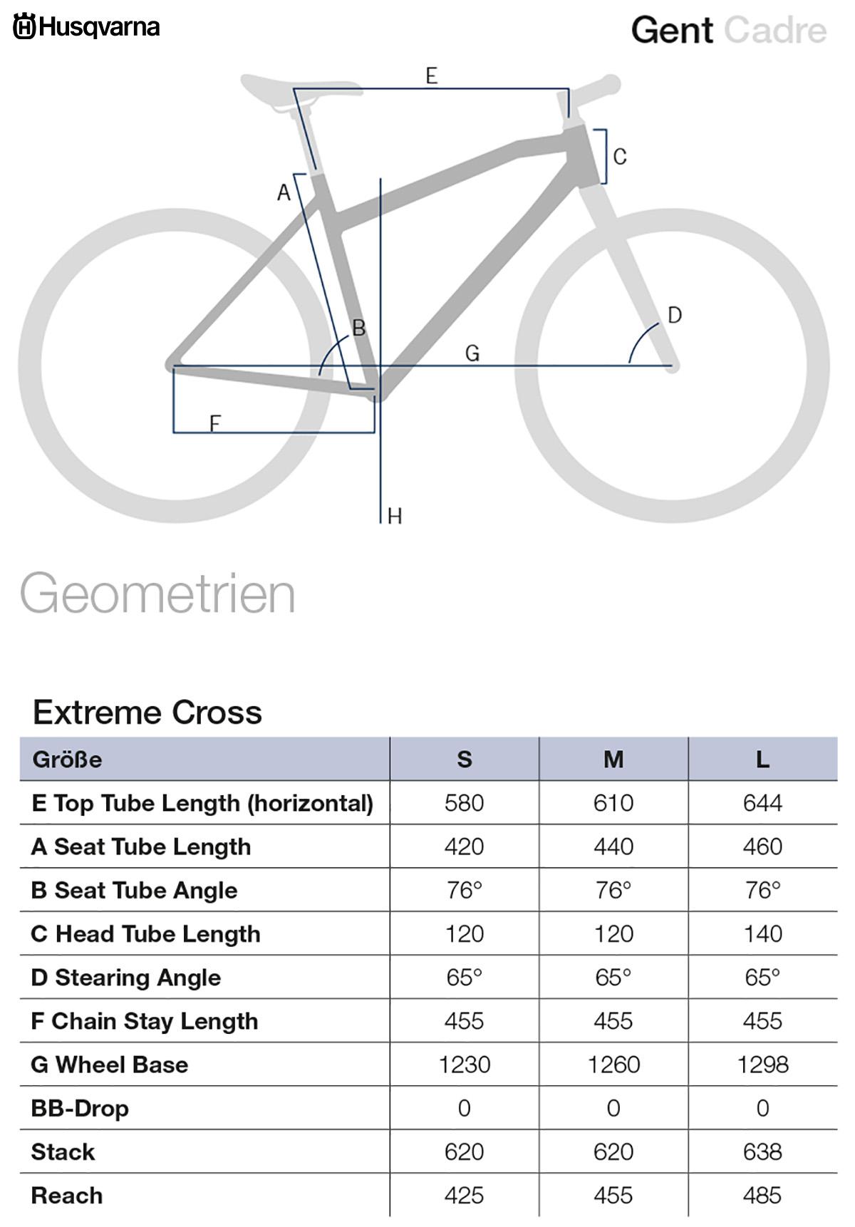 Le geometrie della nuova emtb elettrica Husqvarna Extreme Cross 10 2021