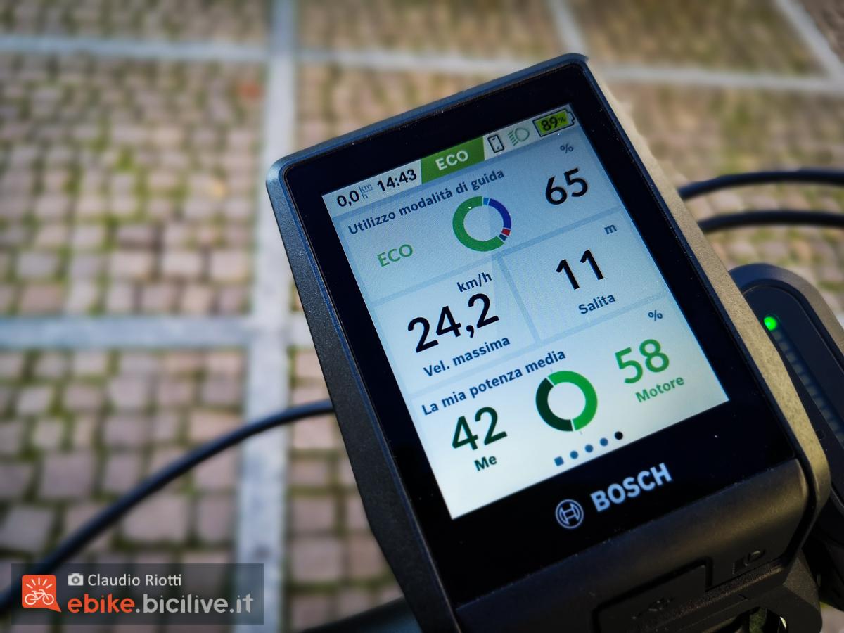 Foto del display Nyon 2021 di Bosch
