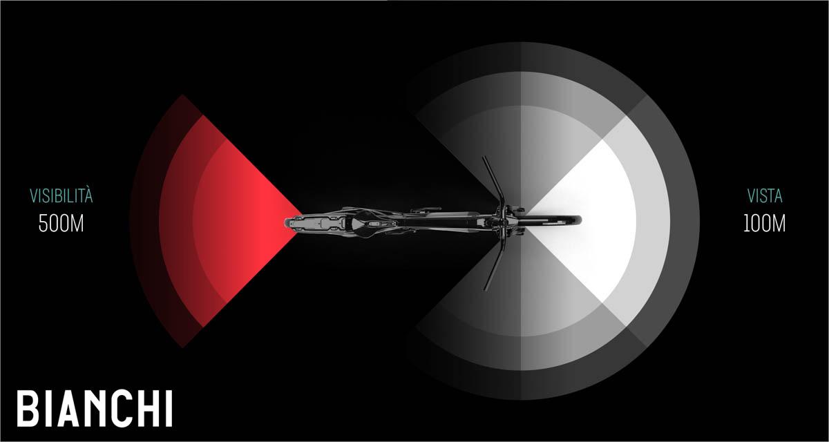 Sistema di illuminazione anteriore e posteriore della Bianchi e-Omnia 2021