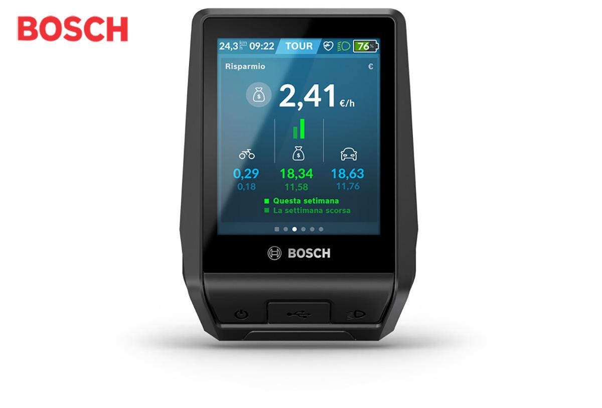 Dettaglio della schermata di risparmio del Bosch Nyon