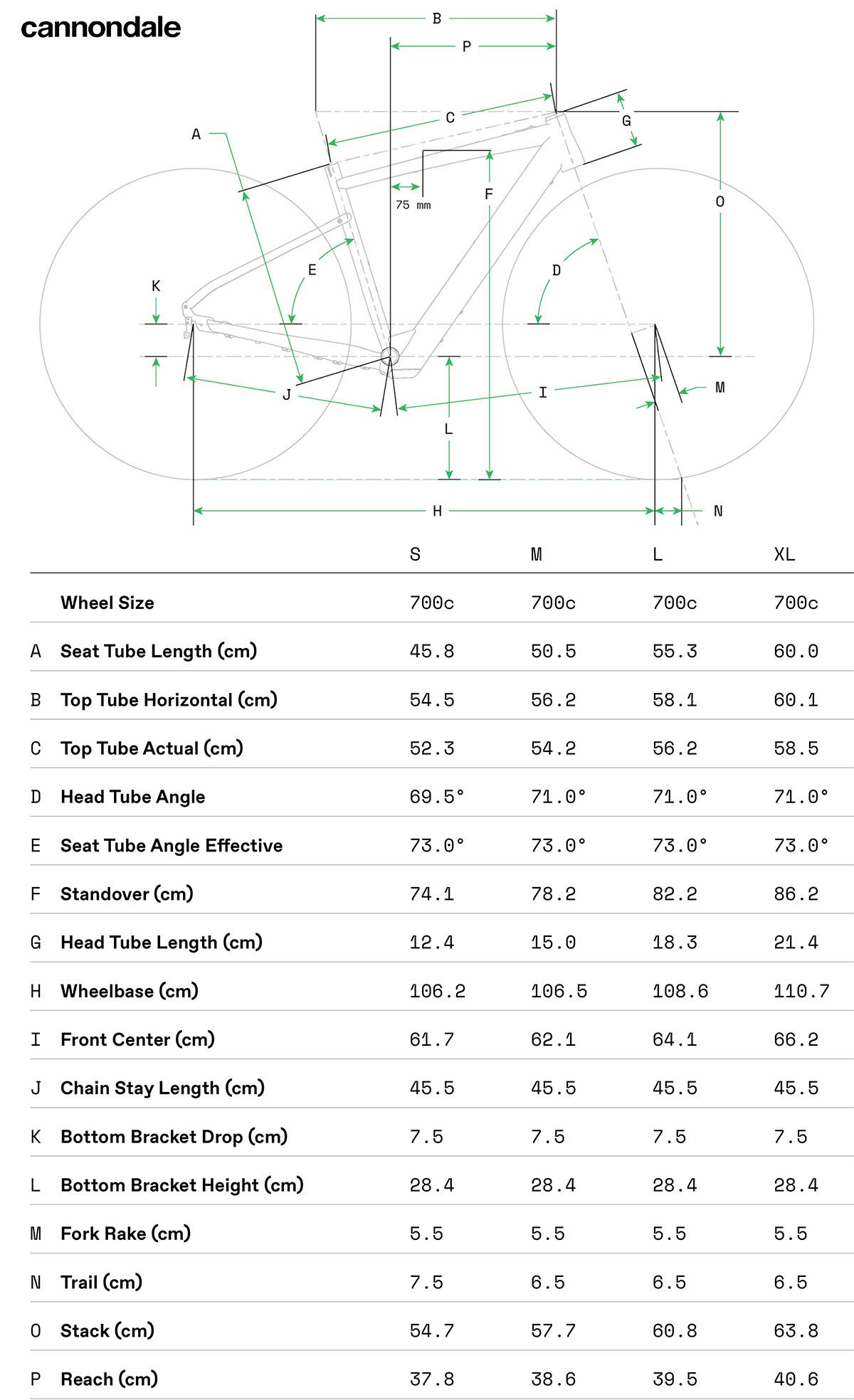 La tabella delle geometrie della Cannondale Topstone Neo SL