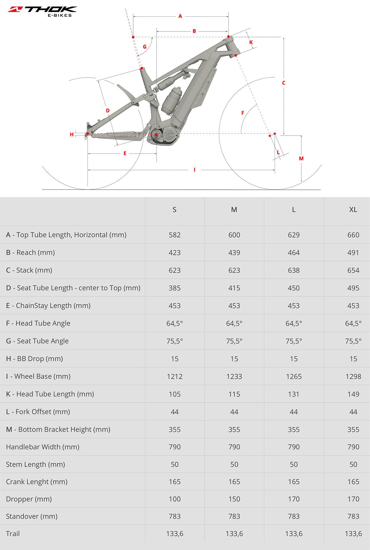 La tabella delle geometrie della nuova mountainbike elettrica biammortizzata Thok TH01-R 2021