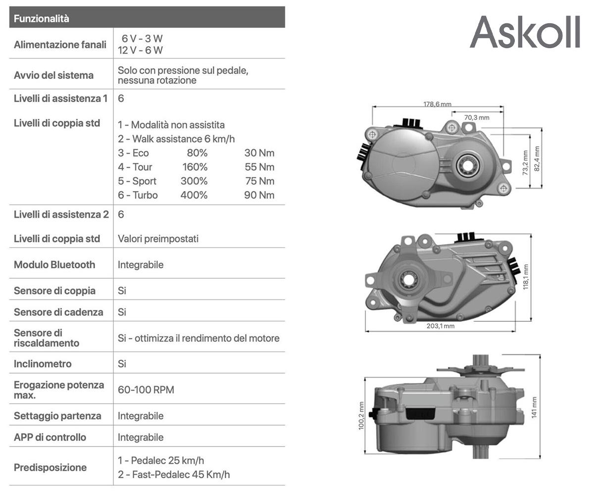Una tabella evidenzia le funzionalità della drive unit Askoll Drive C90A