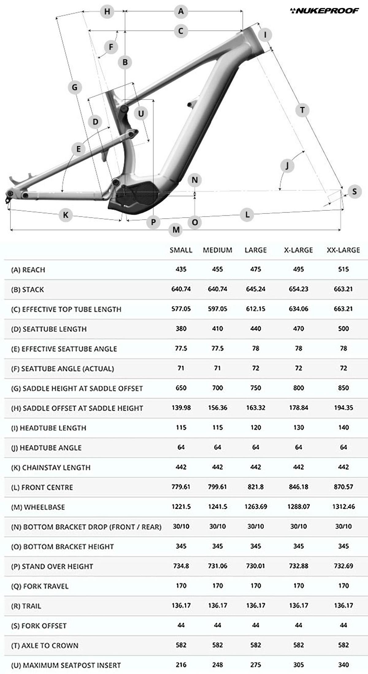 La tabella con le geometrie delle nuove ebike Nukeproof Megawatt 297 2022