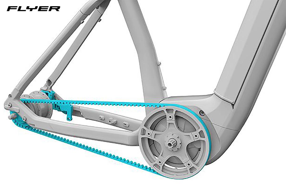 Dettaglio della cinghia Gates Carbon Drive montata su alcune ebike Flyer 2022